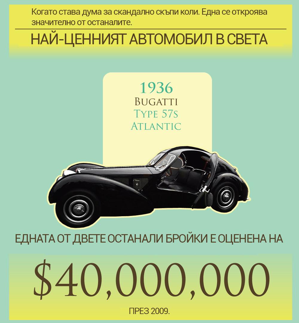 Bugatti Type 57s - най-ценният автомобил в света