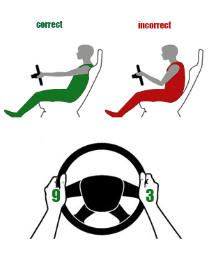 What should be the correct position when driving?