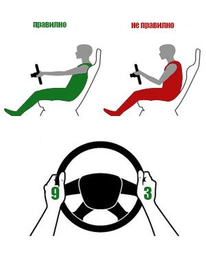 Правилна позиция на тялото и ръцете на шофьора